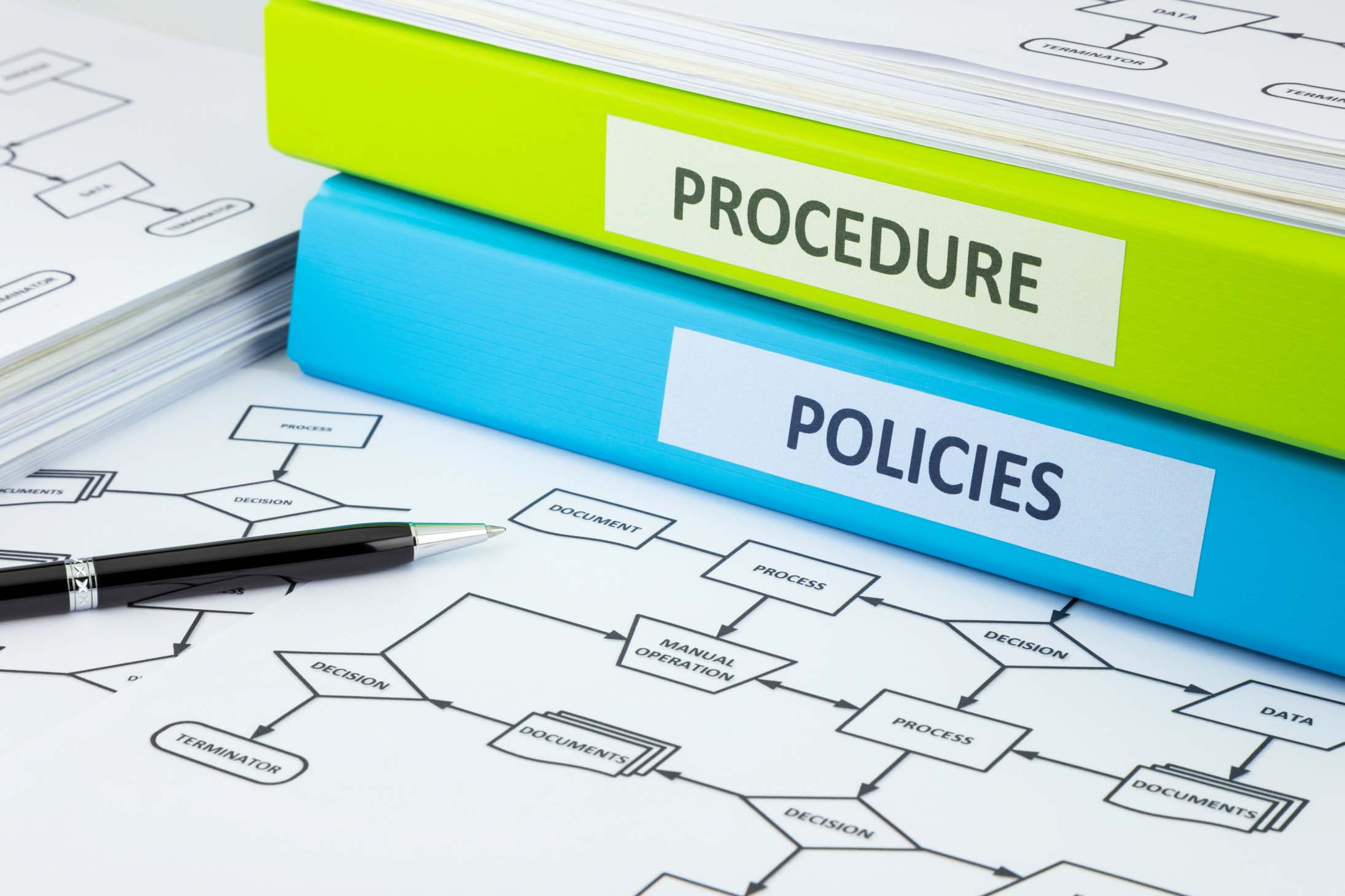 88856d449e Policies and Procedures Management - yes4consulting